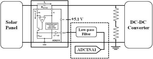 AD8215 Current Sensor Circuit