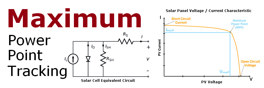 MPPT - Maximum Power Point Tracking - Solar Panel Equivalent Circuit and Voltage Current Characteristic Graph