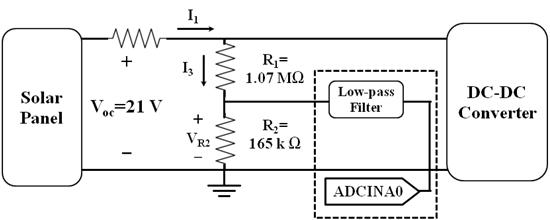 MPPT - Maximum Power Point Tracking